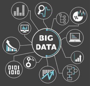 為了維持競爭力,我們一直投資在研發Big Data與Open Data在商業的應用,我們歡迎各種企業的合作。如果你是Big Data的人才,飛沃團隊歡迎您的加入。